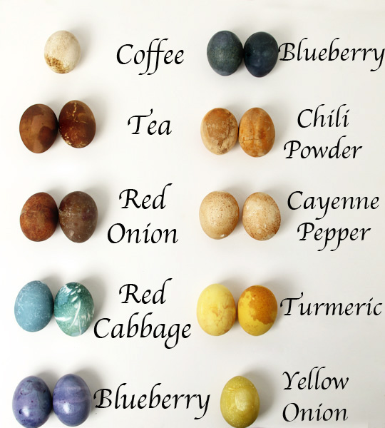 Celebrate Easter Naturally Dyeing Eggs With Plants And Spices